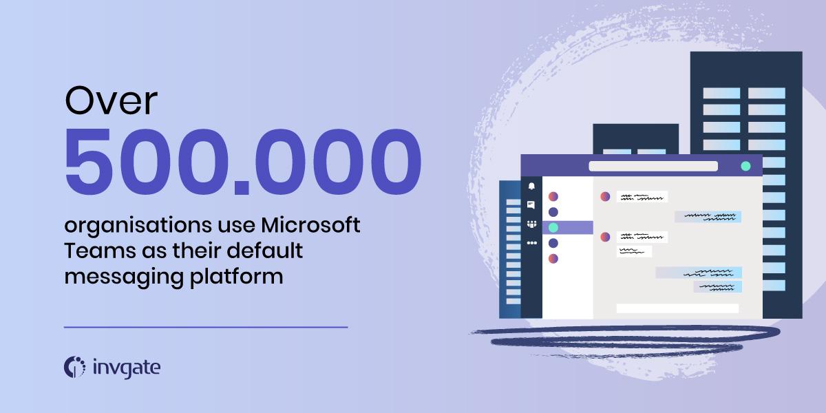 over 500,000 organizations use Microsoft Teams