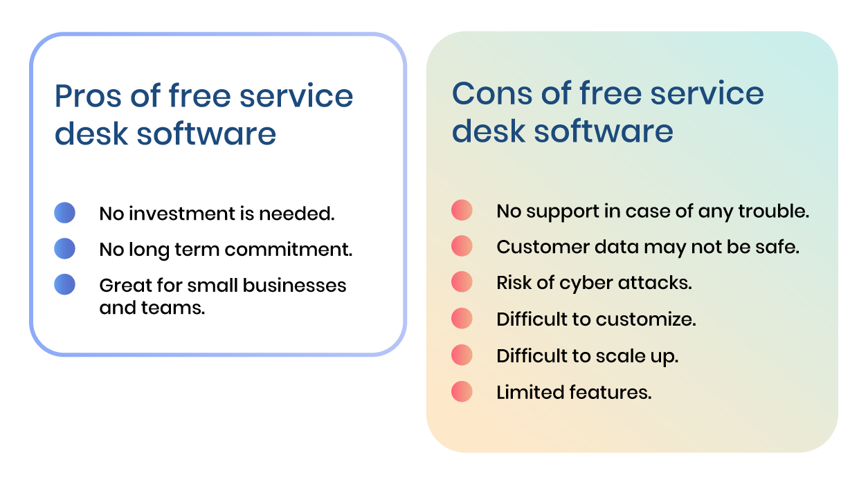free help desk pros and cons