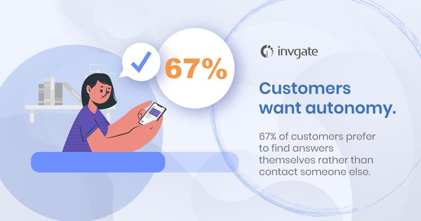 Customers want a self-service portal