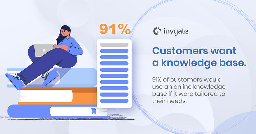 Customers want a knowledge base