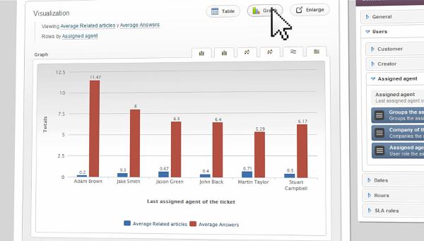 InvGate Service Desk Business Analytics