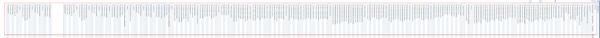 Long static list of reports