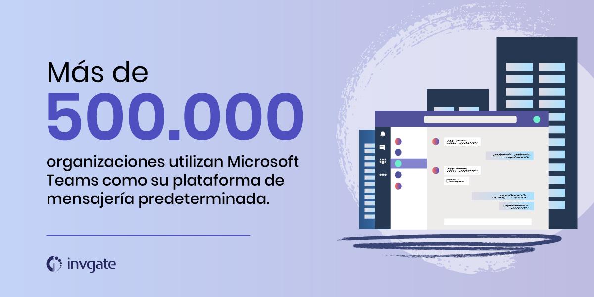 uso de Microsoft Teams