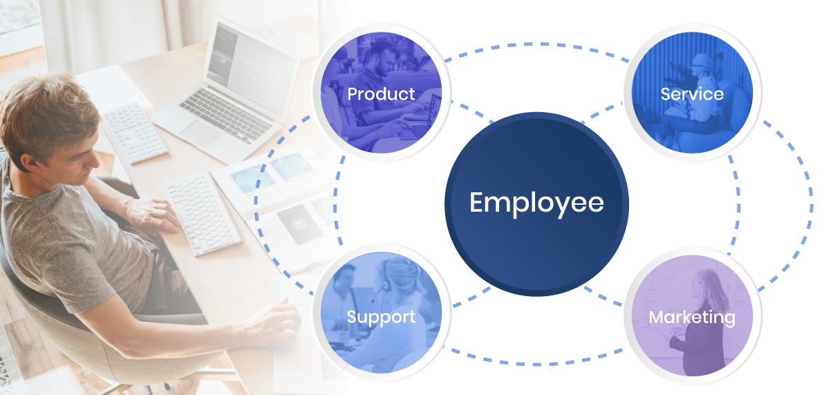 stat2-10-ways-to-improve-the-employee-experience---blog-post